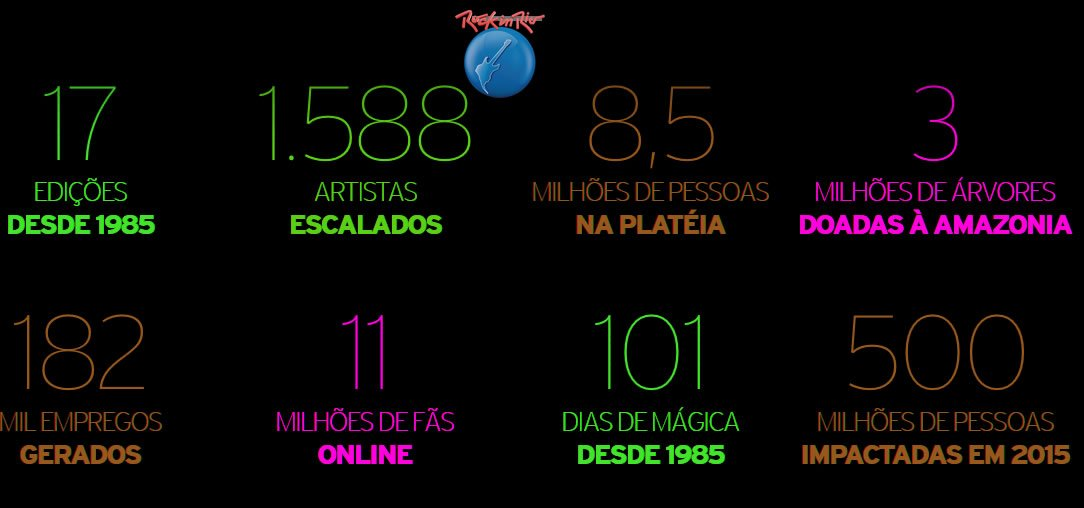 numeros do rock in rio 2018